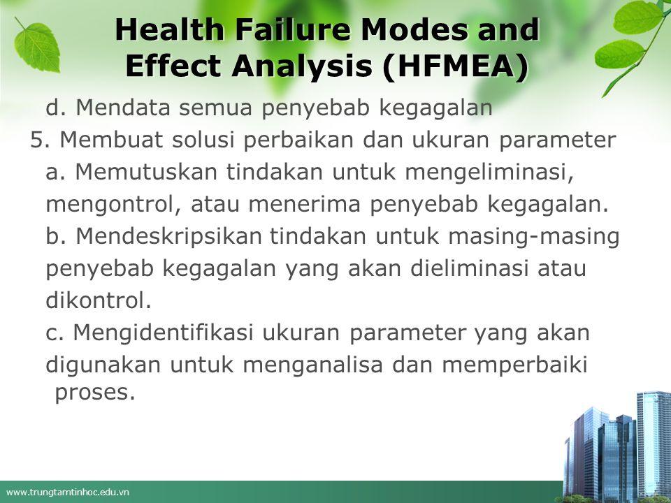 www.trungtamtinhoc.edu.vn Health Failure Modes and Effect Analysis (HFMEA) d. Mendata semua penyebab kegagalan 5. Membuat solusi perbaikan dan ukuran