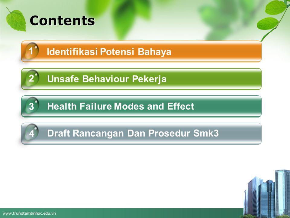 www.trungtamtinhoc.edu.vn Contents Identifikasi Potensi Bahaya Unsafe Behaviour Pekerja Health Failure Modes and Effect Draft Rancangan Dan Prosedur S