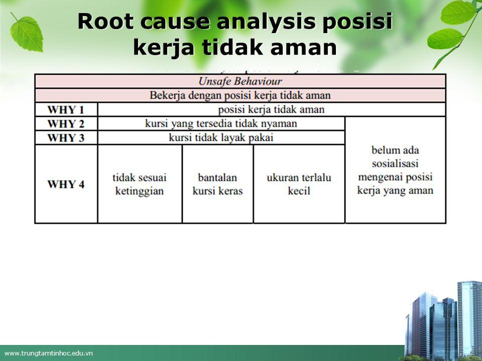 www.trungtamtinhoc.edu.vn Root cause analysis posisi kerja tidak aman