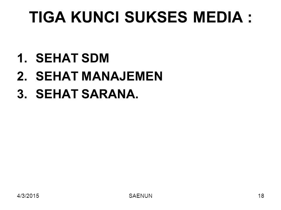 4/3/2015SAENUN18 TIGA KUNCI SUKSES MEDIA : 1.SEHAT SDM 2.SEHAT MANAJEMEN 3.SEHAT SARANA.