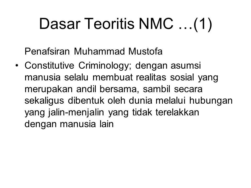 Dasar Teoritis NMC …(1) Penafsiran Muhammad Mustofa Constitutive Criminology; dengan asumsi manusia selalu membuat realitas sosial yang merupakan andil bersama, sambil secara sekaligus dibentuk oleh dunia melalui hubungan yang jalin-menjalin yang tidak terelakkan dengan manusia lain