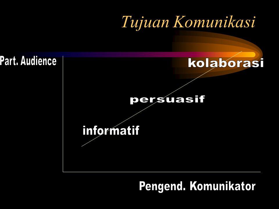 Tahap Penulisan Pesan Bisnis Perencanaan Pesan: - Penentuan tujuan - Analisis Audience - Penentuan ide pokok - Saluran & media Penyusunan Pesan: - Mengorganisasikan pesan - Memformulasikan pesan