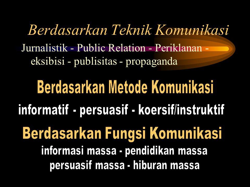 Berdasarkan Teknik Komunikasi Jurnalistik - Public Relation - Periklanan - eksibisi - publisitas - propaganda