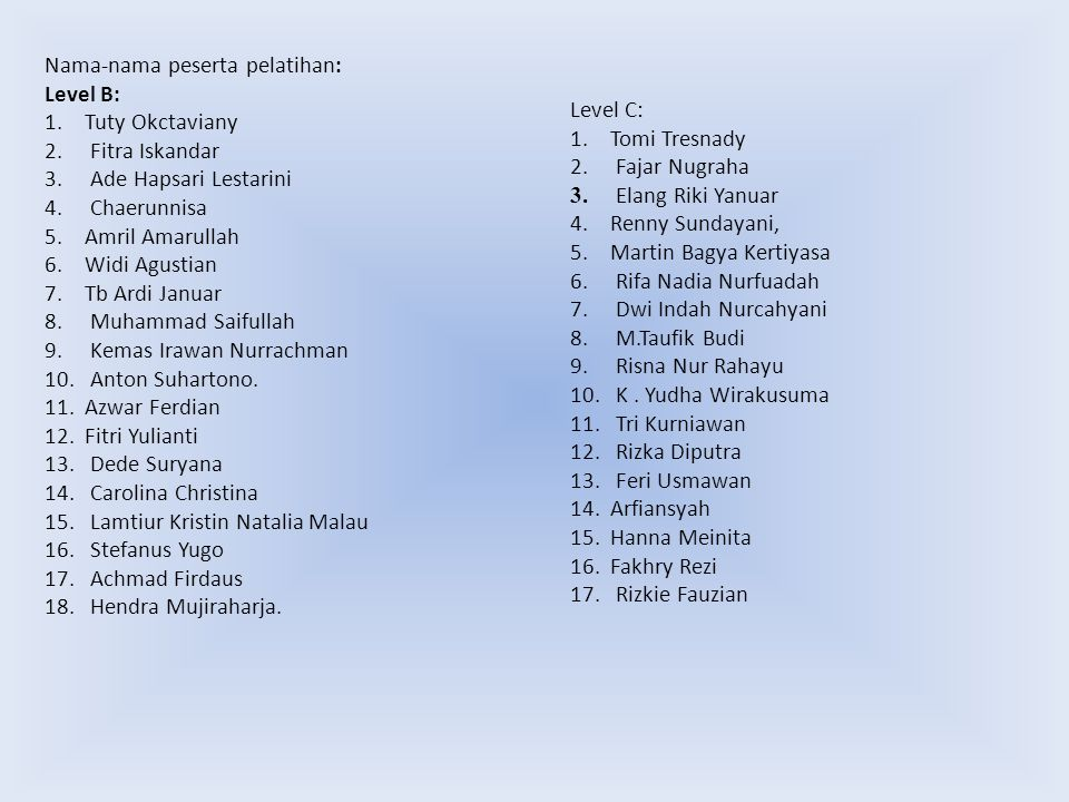 Nama-nama peserta pelatihan: Level B: 1.Tuty Okctaviany 2. Fitra Iskandar 3. Ade Hapsari Lestarini 4. Chaerunnisa 5.Amril Amarullah 6.Widi Agustian 7.