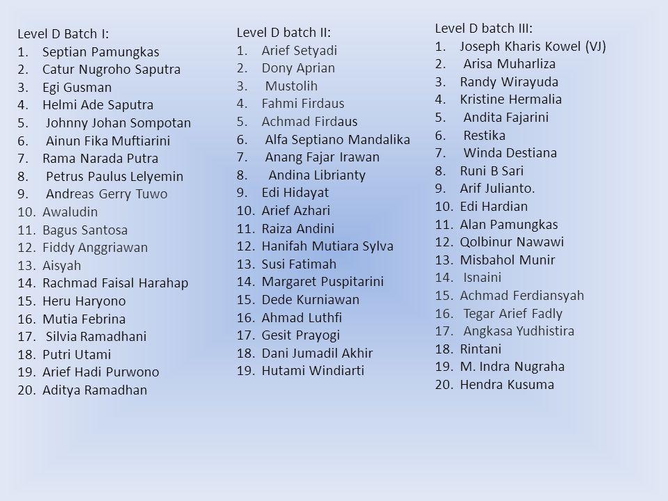 Level D batch II: 1.Arief Setyadi 2.Dony Aprian 3. Mustolih 4.Fahmi Firdaus 5.Achmad Firdaus 6. Alfa Septiano Mandalika 7. Anang Fajar Irawan 8. Andin