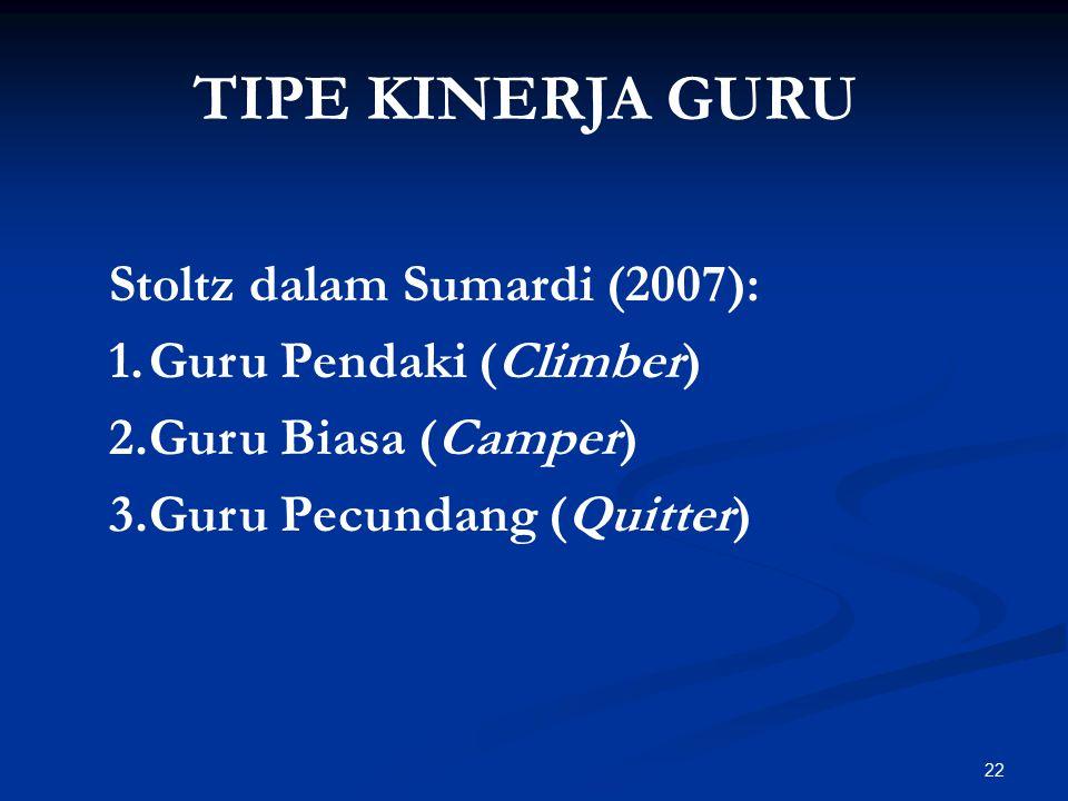 22 TIPE KINERJA GURU Stoltz dalam Sumardi (2007): 1.Guru Pendaki (Climber) 2.Guru Biasa (Camper) 3.Guru Pecundang (Quitter)