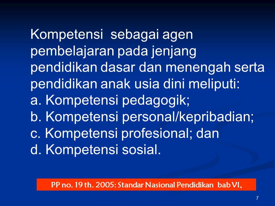 7 Kompetensi sebagai agen pembelajaran pada jenjang pendidikan dasar dan menengah serta pendidikan anak usia dini meliputi: a. Kompetensi pedagogik; b