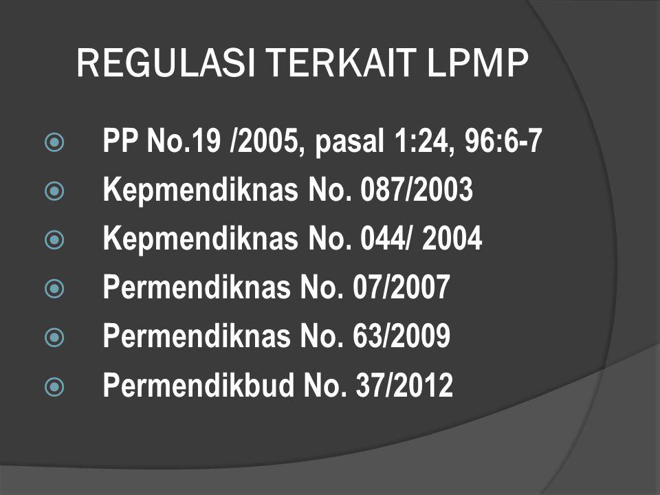 REGULASI TERKAIT LPMP  PP No.19 /2005, pasal 1:24, 96:6-7  Kepmendiknas No. 087/2003  Kepmendiknas No. 044/ 2004  Permendiknas No. 07/2007  Perme