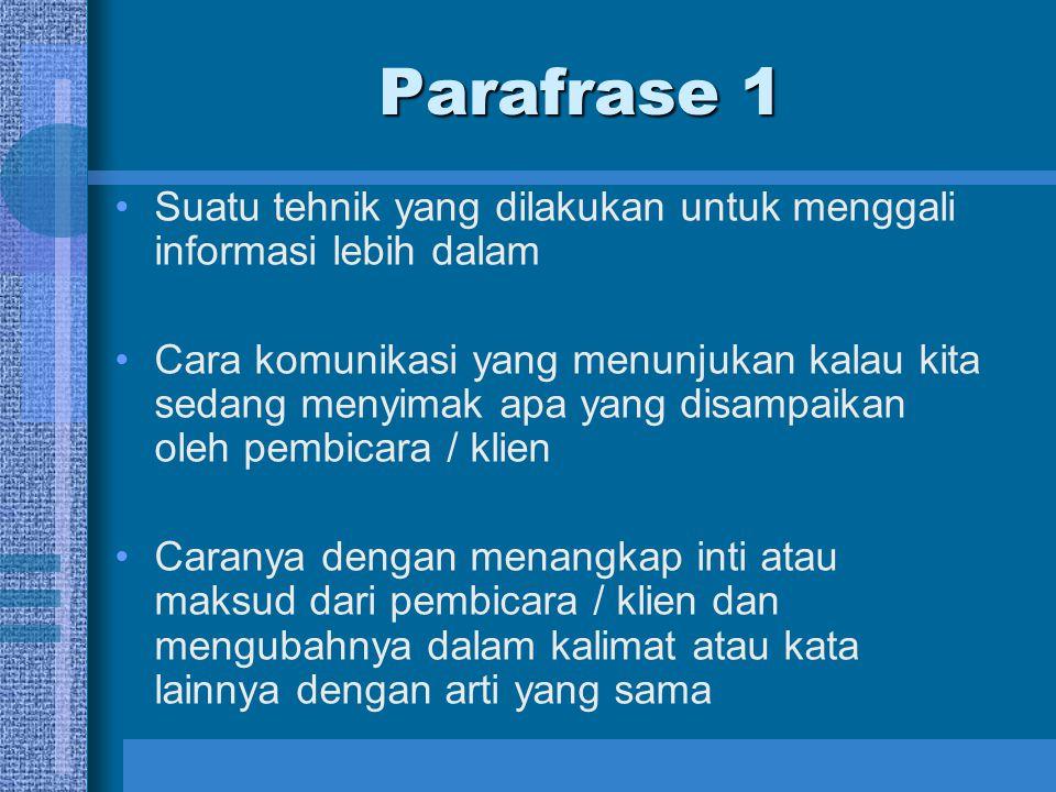 Parafrase 1 Suatu tehnik yang dilakukan untuk menggali informasi lebih dalam Cara komunikasi yang menunjukan kalau kita sedang menyimak apa yang disam