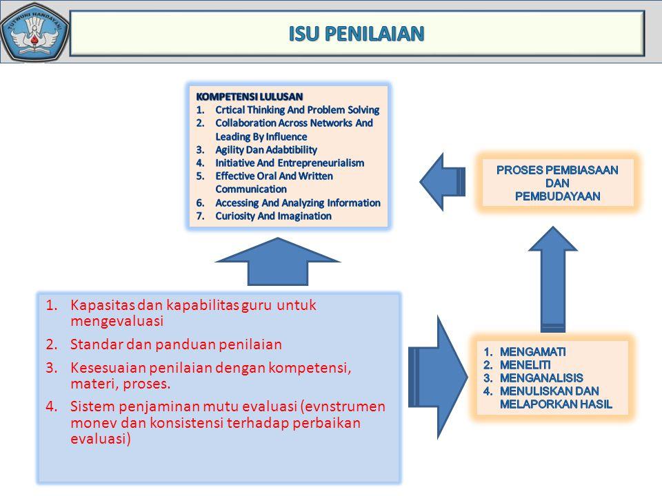 1.Kapasitas dan kapabilitas guru untuk mengevaluasi 2.Standar dan panduan penilaian 3.Kesesuaian penilaian dengan kompetensi, materi, proses. 4.Sistem