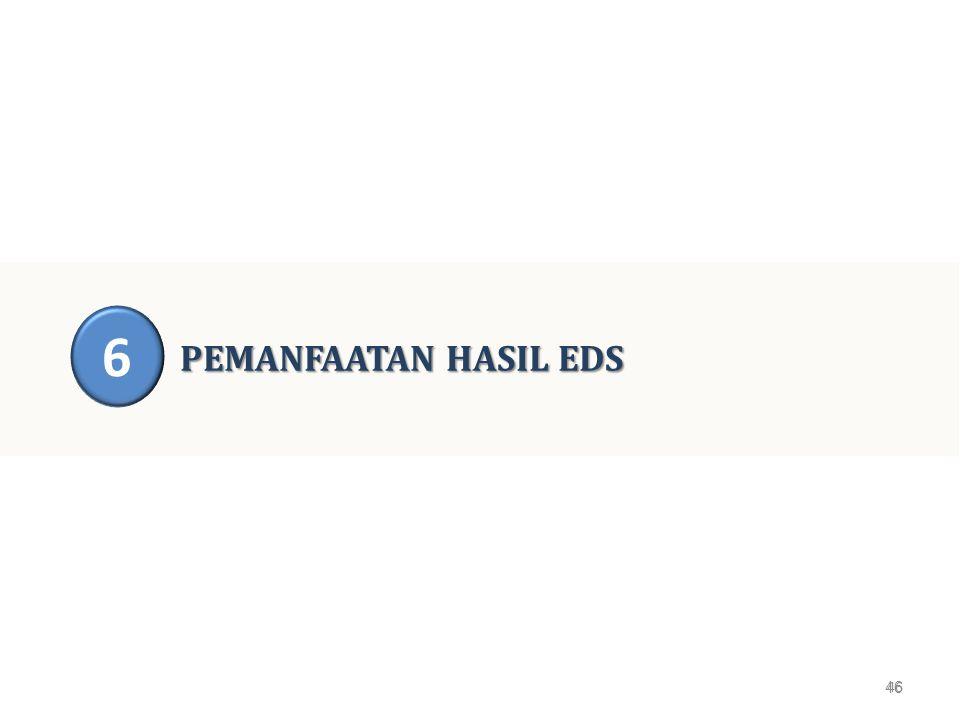 46 PEMANFAATAN HASIL EDS 46 6