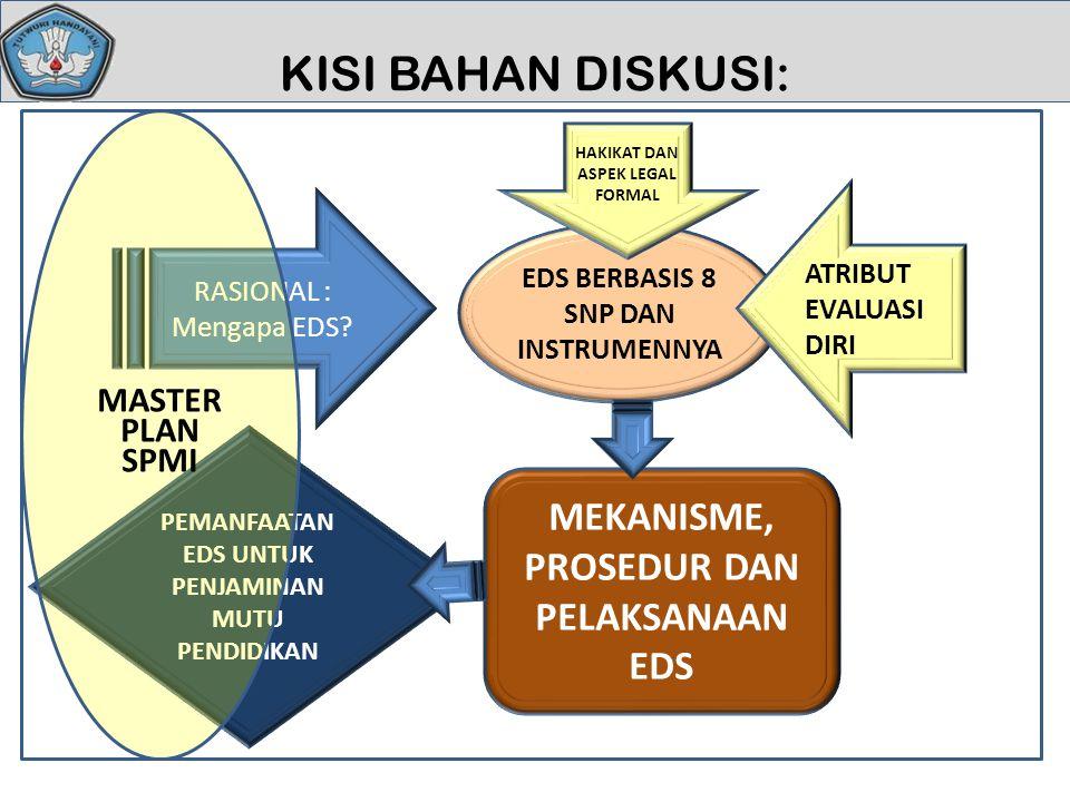 KISI BAHAN DISKUSI: RASIONAL : Mengapa EDS.