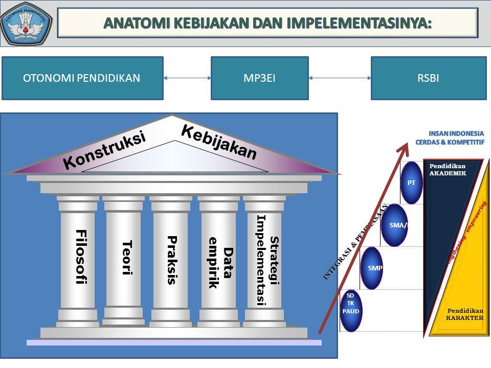 Standar Deviasi (Sesuai Permendiknas 36 Tahun 2010) NOAKTIVITASBPSDMP-PMPBANBSNP 1.Penyusunan bahan kebijakan di bidang penjaminan mutu DIKMENTI 2.Penyusunan program penjaminan mutu DIKMEN 3.Pemetaan mutu DIKMENTI 4.Penyusunan bahan koordinasi dan fasilitasi pelaksanaan penjaminan mutu DIKMEN 5.Pengembangan dan pengelolaan sistem informasi mutu DIKMENTI 6.Pemantaun dan evaluasi pelaksanaan penjaminan mutu DIKMEN 7.Penyusunan laporan pelaksanaan penjaminan mutu DIKMENTI