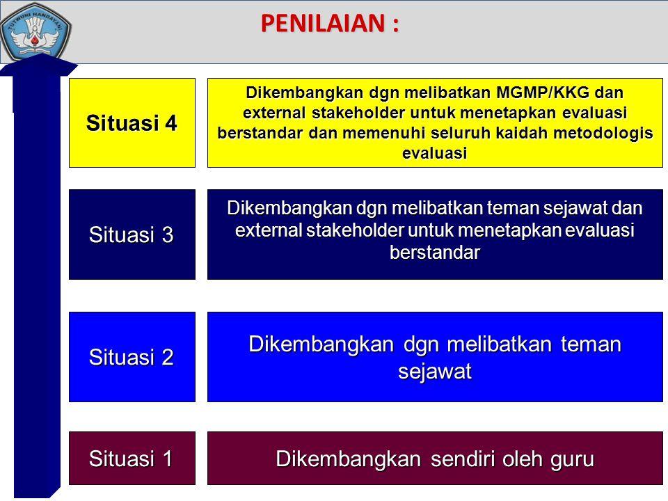 PENILAIAN : Situasi 1 Dikembangkan sendiri oleh guru Situasi 2 Dikembangkan dgn melibatkan teman sejawat Situasi 3 Dikembangkan dgn melibatkan teman sejawat dan external stakeholder untuk menetapkan evaluasi berstandar Situasi 4 Dikembangkan dgn melibatkan MGMP/KKG dan external stakeholder untuk menetapkan evaluasi berstandar dan memenuhi seluruh kaidah metodologis evaluasi