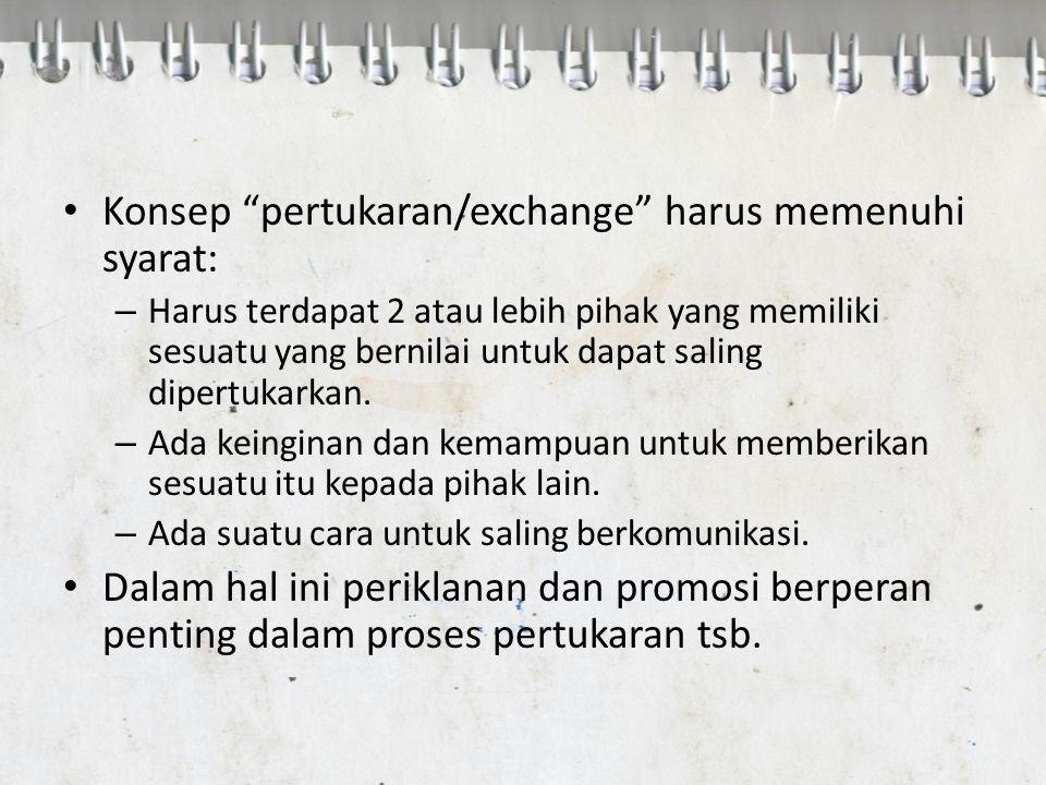 "Konsep ""pertukaran/exchange"" harus memenuhi syarat: – Harus terdapat 2 atau lebih pihak yang memiliki sesuatu yang bernilai untuk dapat saling dipertu"