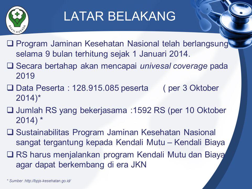 LATAR BELAKANG  Program Jaminan Kesehatan Nasional telah berlangsung selama 9 bulan terhitung sejak 1 Januari 2014.  Secara bertahap akan mencapai u