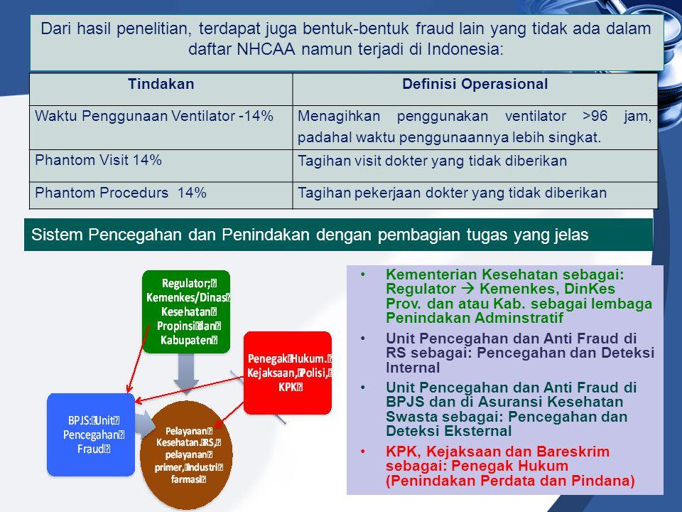 Dari hasil penelitian, terdapat juga bentuk-bentuk fraud lain yang tidak ada dalam daftar NHCAA namun terjadi di Indonesia: TindakanDefinisi Operasion