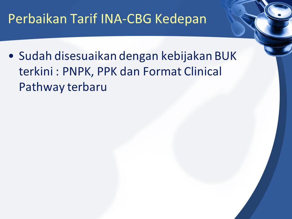 Perbaikan Tarif INA-CBG Kedepan Sudah disesuaikan dengan kebijakan BUK terkini : PNPK, PPK dan Format Clinical Pathway terbaru