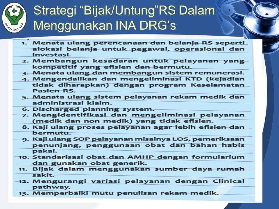 """Strategi """"Bijak/Untung""""RS Dalam Menggunakan INA DRG's"""