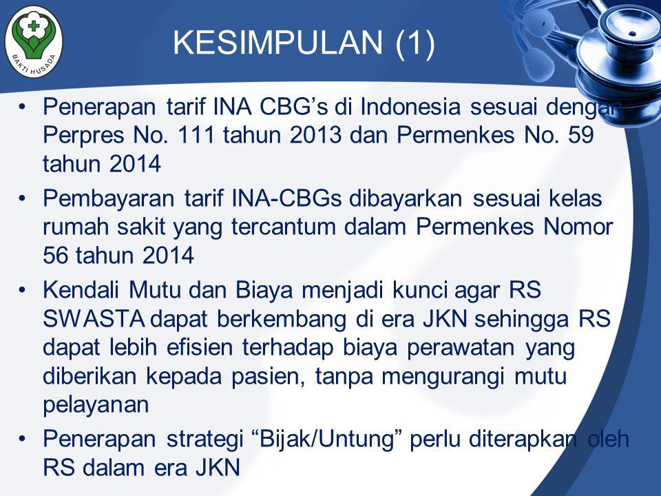 Penerapan tarif INA CBG's di Indonesia sesuai dengan Perpres No. 111 tahun 2013 dan Permenkes No. 59 tahun 2014 Pembayaran tarif INA-CBGs dibayarkan s