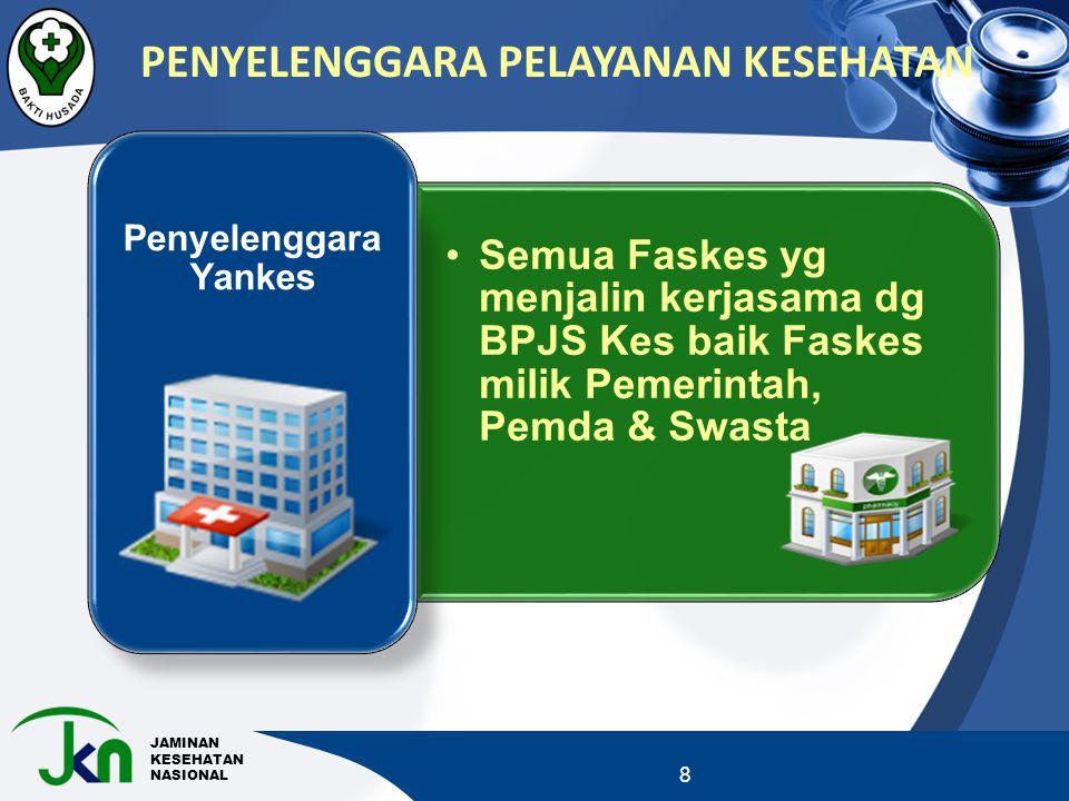JAMINAN KESEHATAN NASIONAL 8 Semua Faskes yg menjalin kerjasama dg BPJS Kes baik Faskes milik Pemerintah, Pemda & Swasta Penyelenggara Yankes PENYELEN