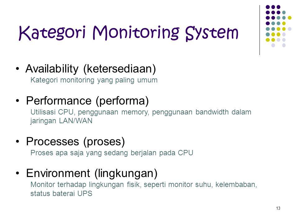 13 Kategori Monitoring System Availability (ketersediaan) Kategori monitoring yang paling umum Performance (performa) Utilisasi CPU, penggunaan memory