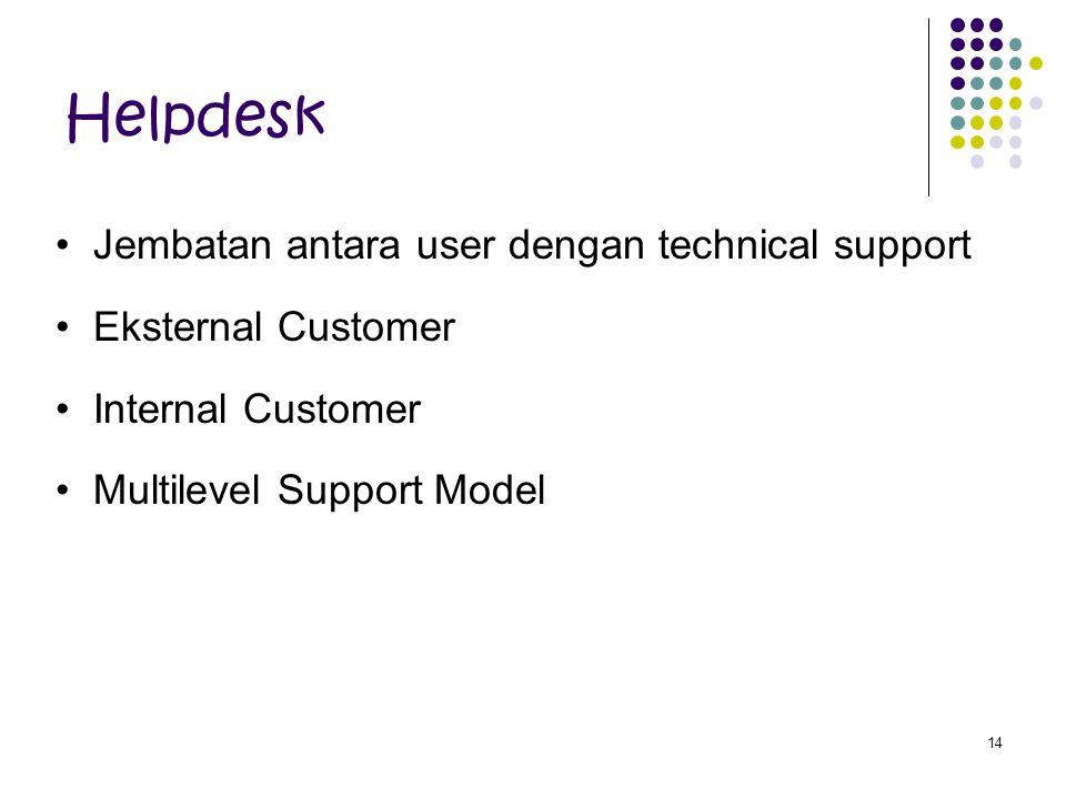 14 Helpdesk Jembatan antara user dengan technical support Eksternal Customer Internal Customer Multilevel Support Model