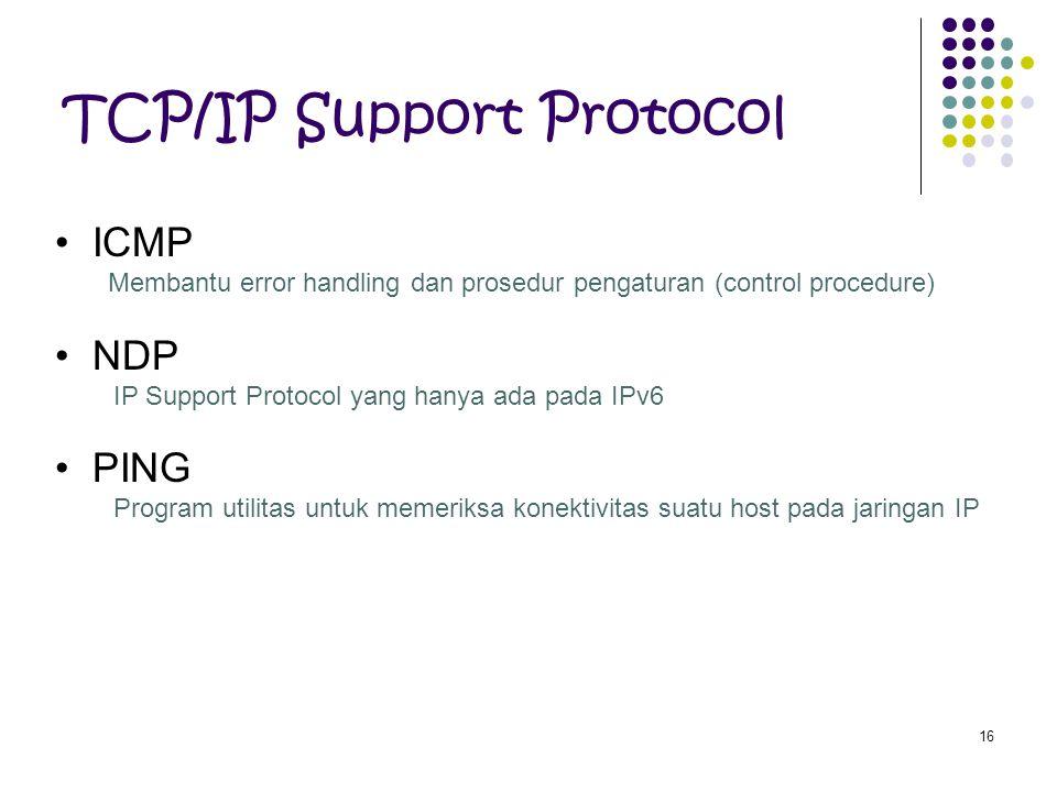 16 TCP/IP Support Protocol ICMP Membantu error handling dan prosedur pengaturan (control procedure) NDP IP Support Protocol yang hanya ada pada IPv6 P