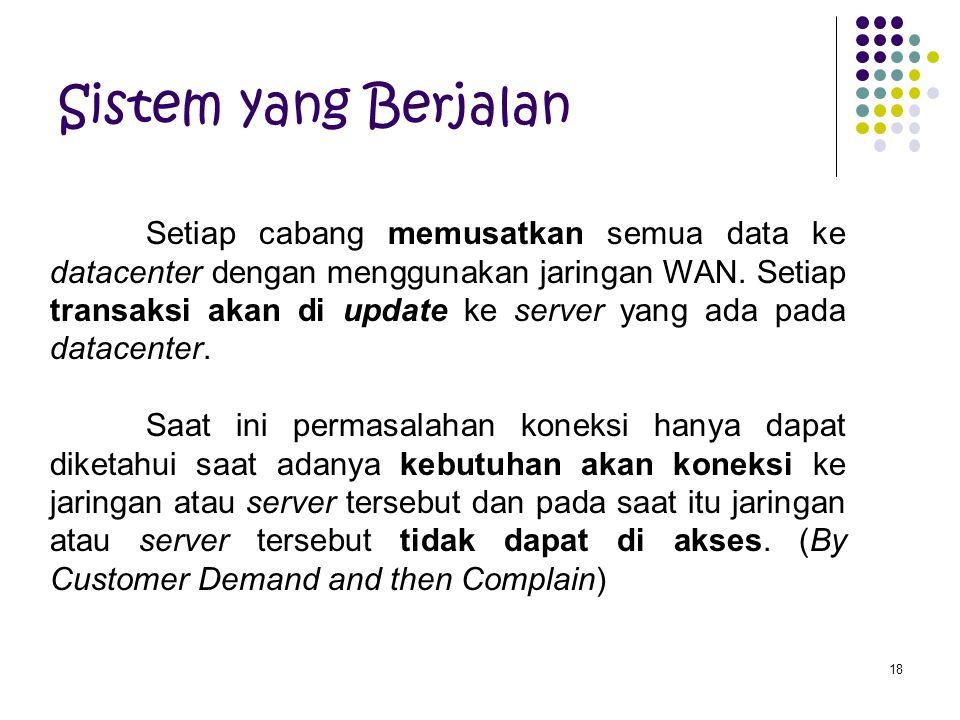 18 Sistem yang Berjalan Setiap cabang memusatkan semua data ke datacenter dengan menggunakan jaringan WAN. Setiap transaksi akan di update ke server y