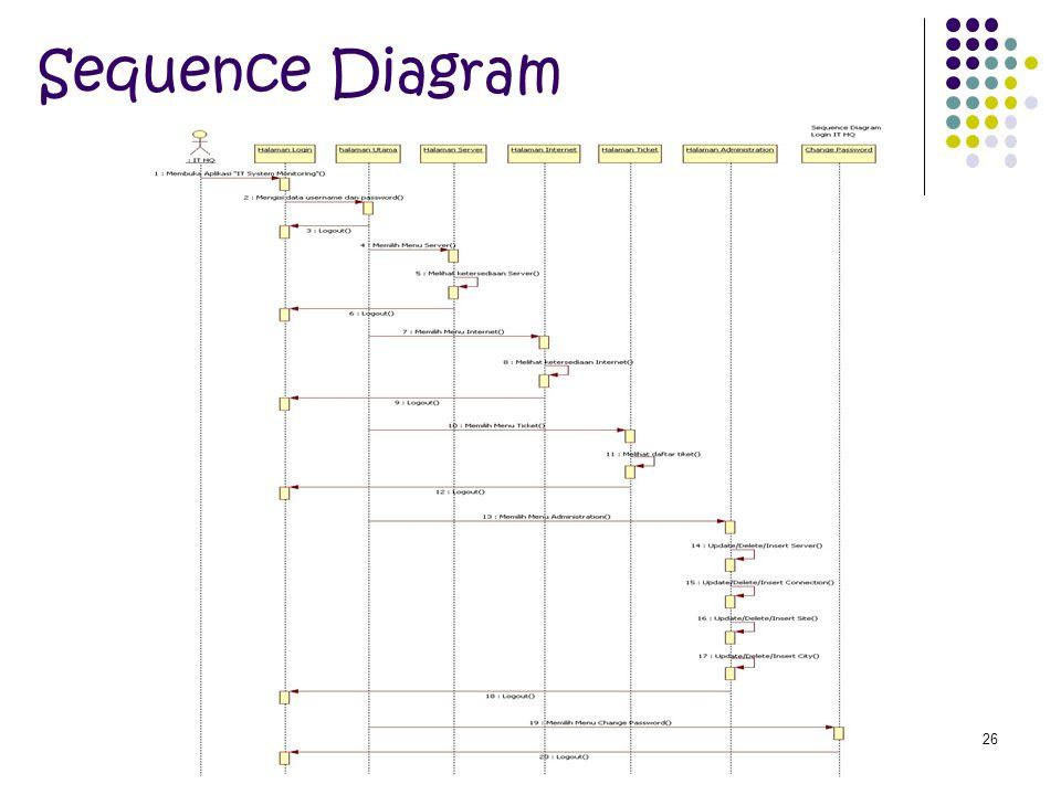 26 Sequence Diagram