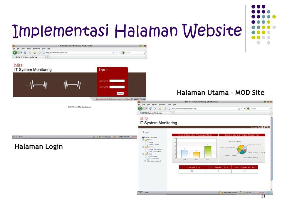 31 Implementasi Halaman Website Halaman Login Halaman Utama – MOD Site