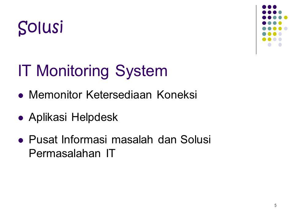Memonitor Ketersediaan Koneksi Aplikasi Helpdesk Pusat Informasi masalah dan Solusi Permasalahan IT 5 IT Monitoring System Solusi