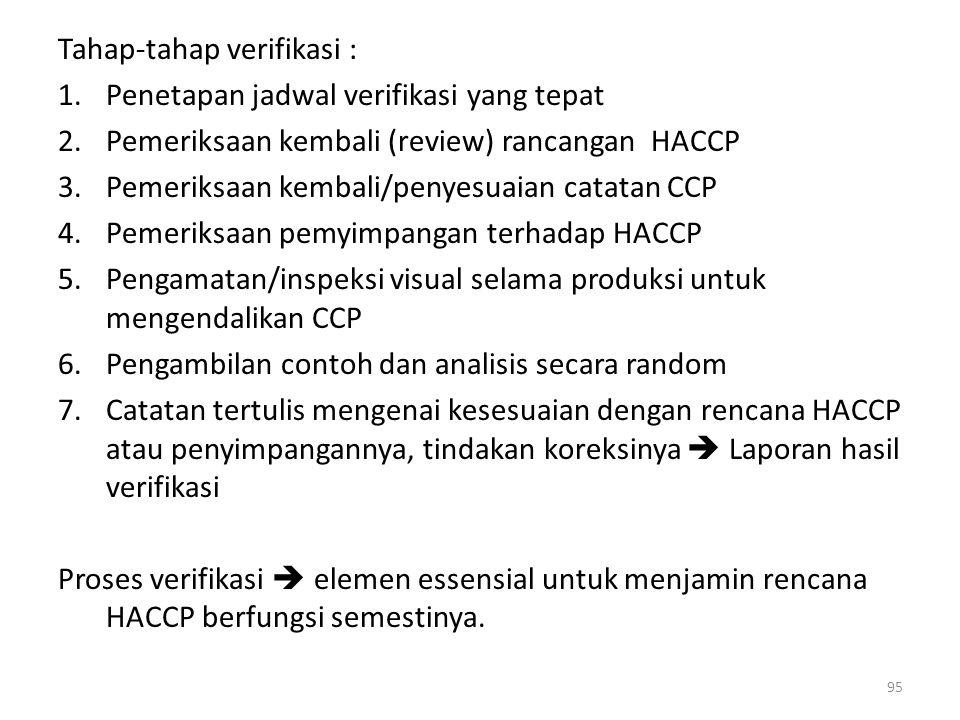 Tahap-tahap verifikasi : 1.Penetapan jadwal verifikasi yang tepat 2.Pemeriksaan kembali (review) rancangan HACCP 3.Pemeriksaan kembali/penyesuaian cat