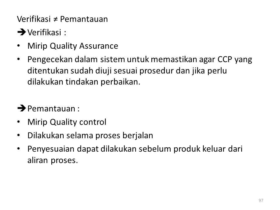 Verifikasi ≠ Pemantauan  Verifikasi : Mirip Quality Assurance Pengecekan dalam sistem untuk memastikan agar CCP yang ditentukan sudah diuji sesuai pr
