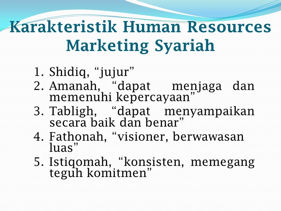 """Karakteristik Human Resources Marketing Syariah 1.Shidiq, """"jujur"""" 2.Amanah, """"dapat menjaga dan memenuhi kepercayaan"""" 3.Tabligh, """"dapat menyampaikan se"""