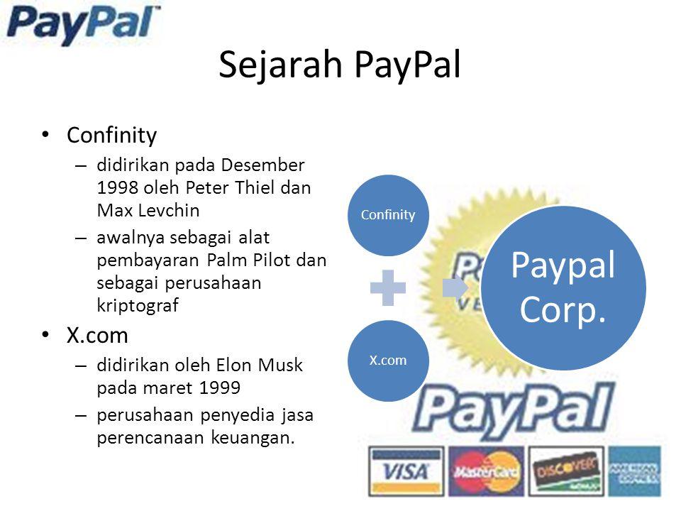 Sejarah PayPal Confinity – didirikan pada Desember 1998 oleh Peter Thiel dan Max Levchin – awalnya sebagai alat pembayaran Palm Pilot dan sebagai perusahaan kriptograf X.com – didirikan oleh Elon Musk pada maret 1999 – perusahaan penyedia jasa perencanaan keuangan.