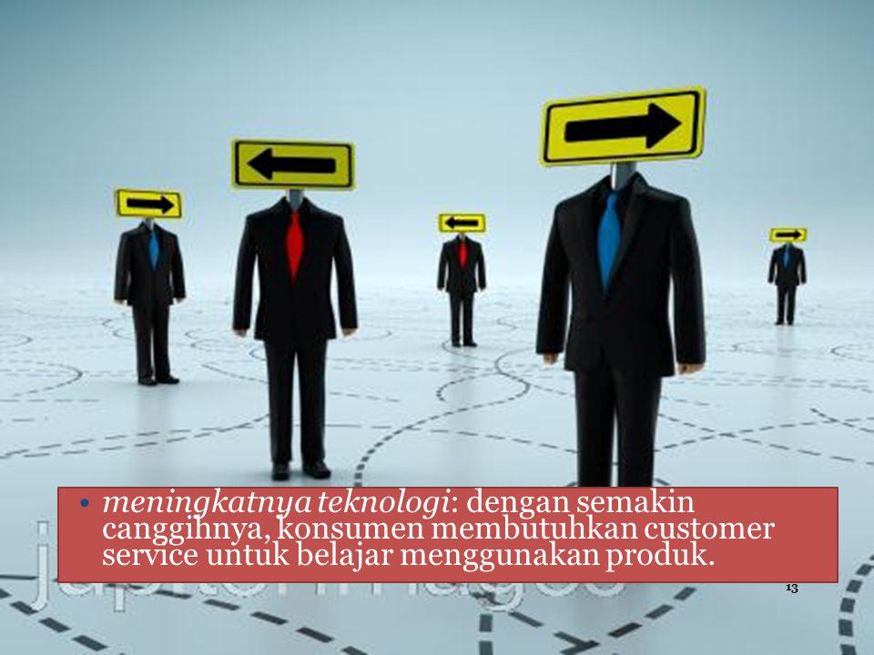 meningkatnya teknologi: dengan semakin canggihnya, konsumen membutuhkan customer service untuk belajar menggunakan produk.