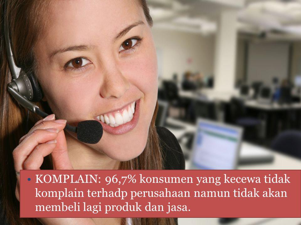 FUNGSI CUSTOMER SERVICE 14 KOMPLAIN: 96,7% konsumen yang kecewa tidak komplain terhadp perusahaan namun tidak akan membeli lagi produk dan jasa.