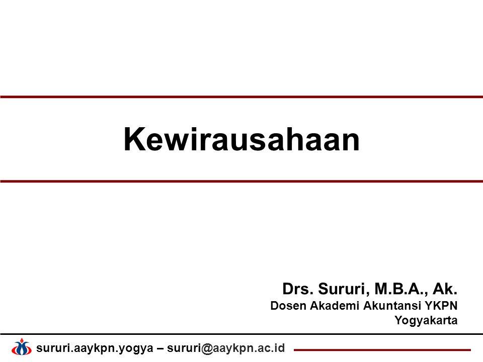 sururi.aaykpn.yogya – sururi@aaykpn.ac.id Kewirausahaan Drs.