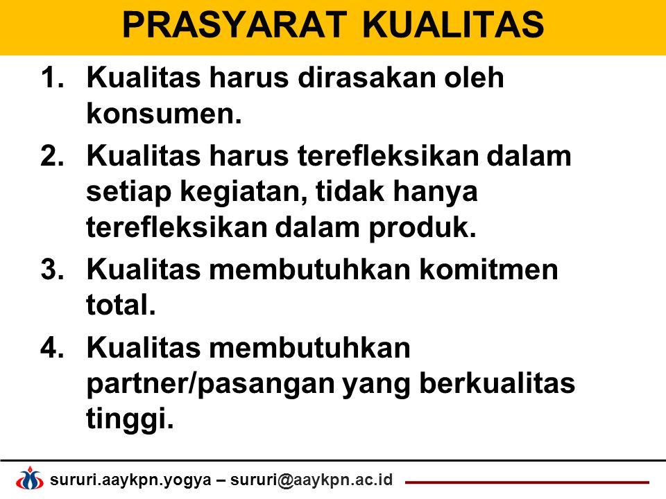 sururi.aaykpn.yogya – sururi@aaykpn.ac.id PRASYARAT KUALITAS 1.Kualitas harus dirasakan oleh konsumen.