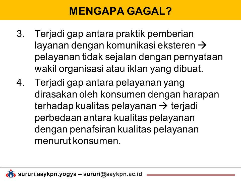 sururi.aaykpn.yogya – sururi@aaykpn.ac.id MENGAPA GAGAL.