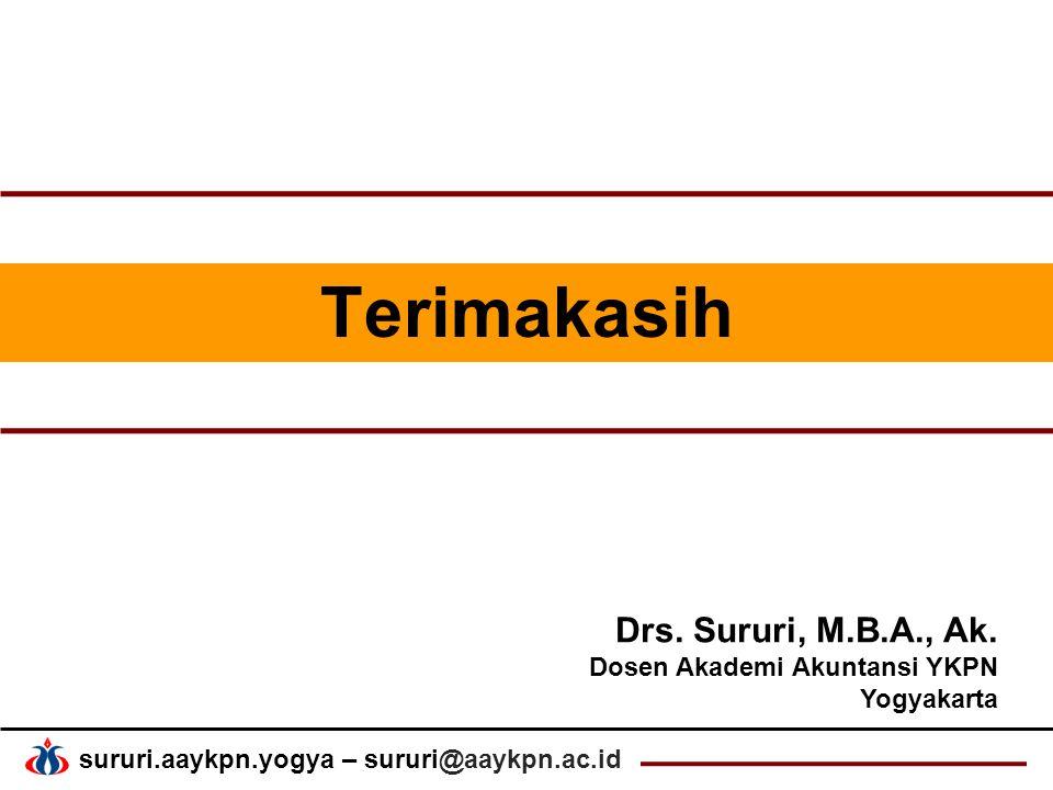 sururi.aaykpn.yogya – sururi@aaykpn.ac.id Terimakasih Drs.