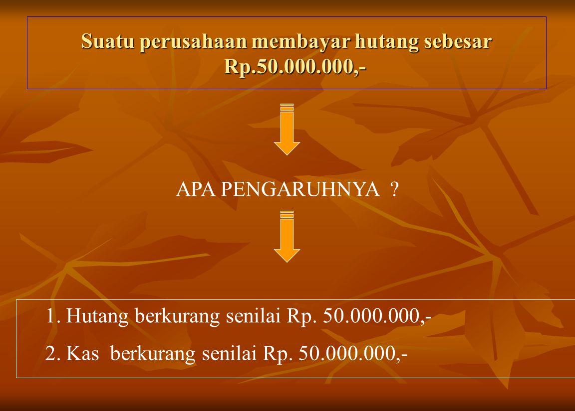 Suatu perusahaan membayar hutang sebesar Rp.50.000.000,- APA PENGARUHNYA ? 1. Hutang berkurang senilai Rp. 50.000.000,- 2. Kas berkurang senilai Rp. 5