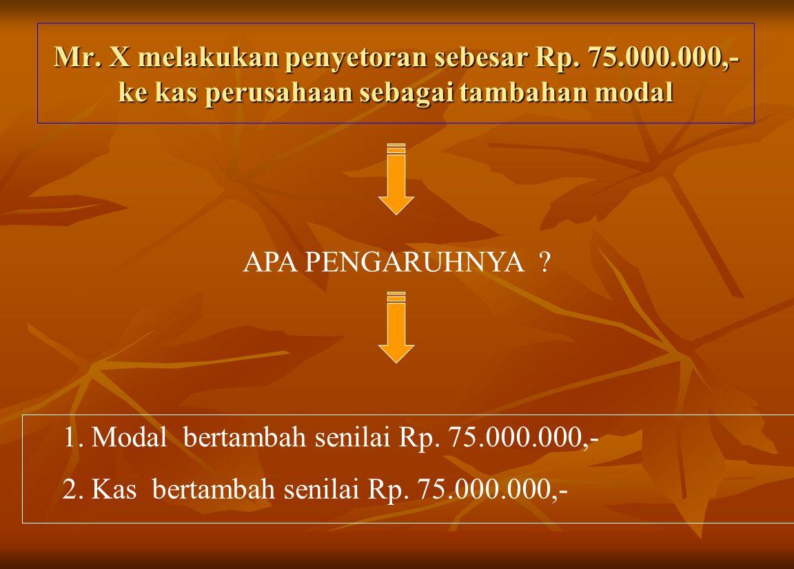 Mr. X melakukan penyetoran sebesar Rp. 75.000.000,- ke kas perusahaan sebagai tambahan modal APA PENGARUHNYA ? 1. Modal bertambah senilai Rp. 75.000.0
