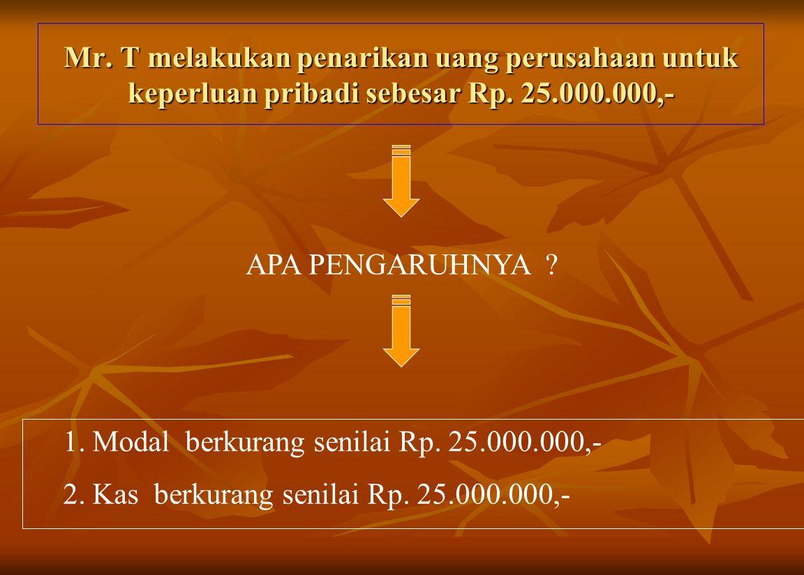 Mr. T melakukan penarikan uang perusahaan untuk keperluan pribadi sebesar Rp. 25.000.000,- APA PENGARUHNYA ? 1. Modal berkurang senilai Rp. 25.000.000