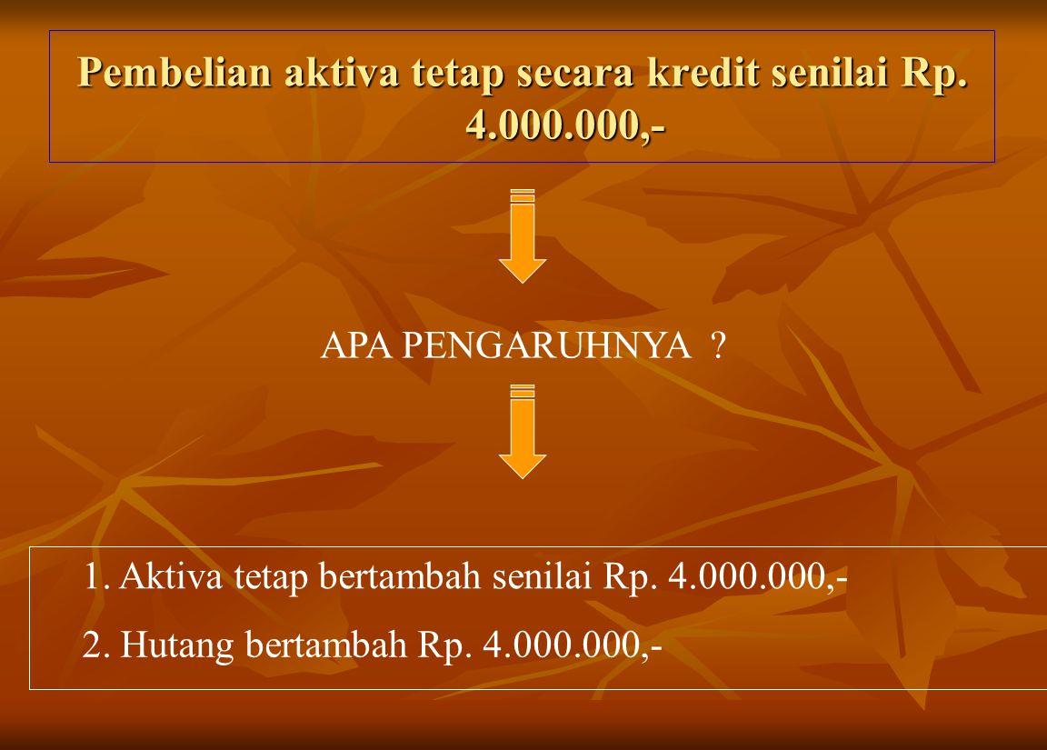 Pembelian aktiva tetap secara kredit senilai Rp. 4.000.000,- APA PENGARUHNYA ? 1. Aktiva tetap bertambah senilai Rp. 4.000.000,- 2. Hutang bertambah R