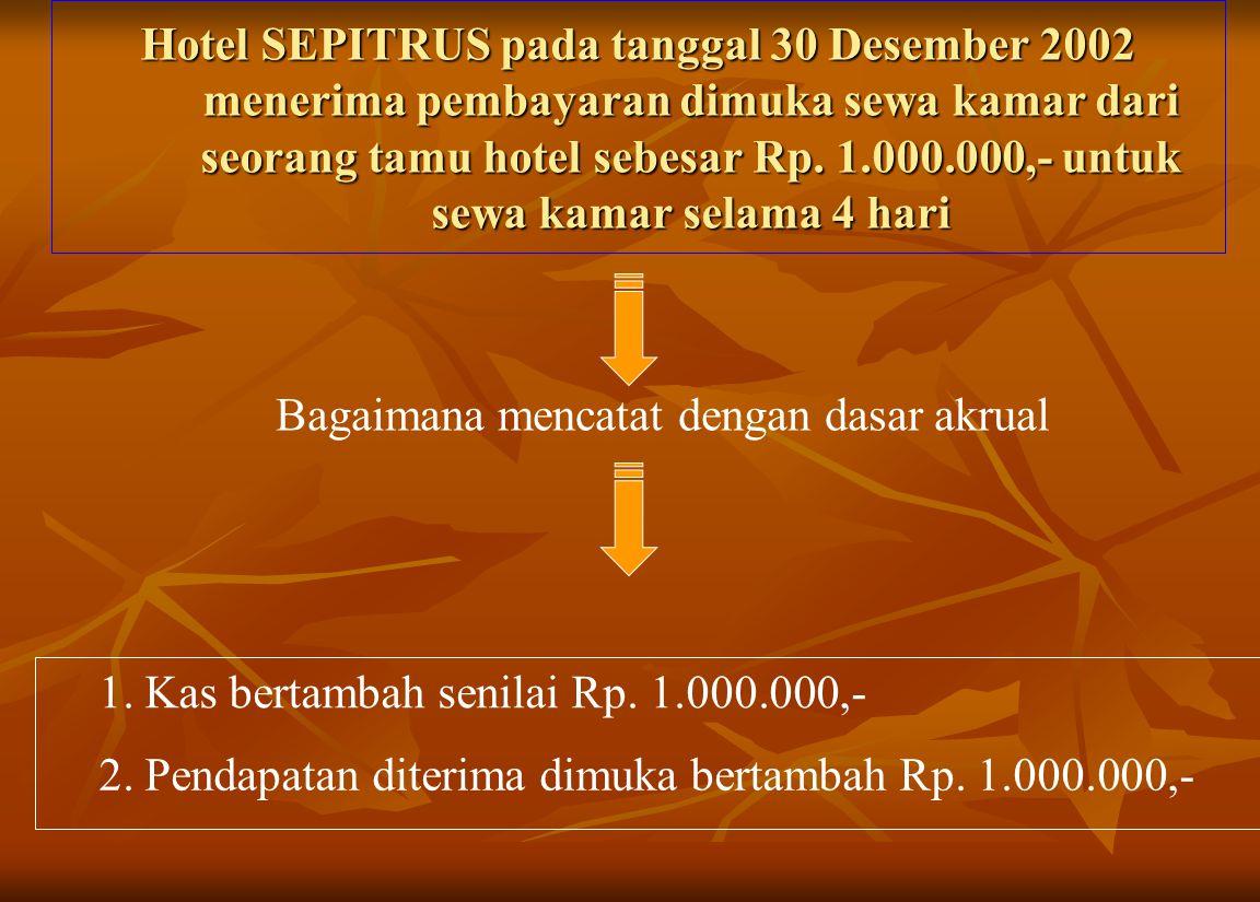 Hotel SEPITRUS pada tanggal 30 Desember 2002 menerima pembayaran dimuka sewa kamar dari seorang tamu hotel sebesar Rp. 1.000.000,- untuk sewa kamar se