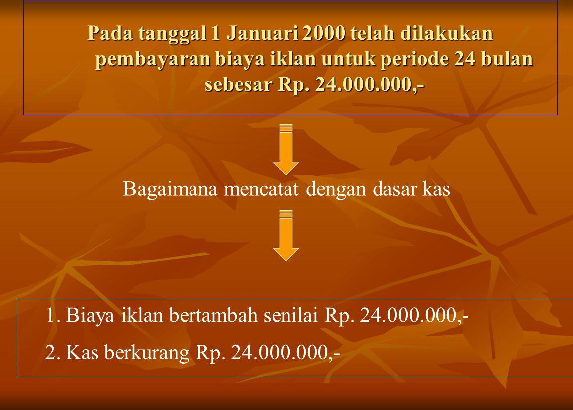 Pada tanggal 1 Januari 2000 telah dilakukan pembayaran biaya iklan untuk periode 24 bulan sebesar Rp. 24.000.000,- Bagaimana mencatat dengan dasar kas
