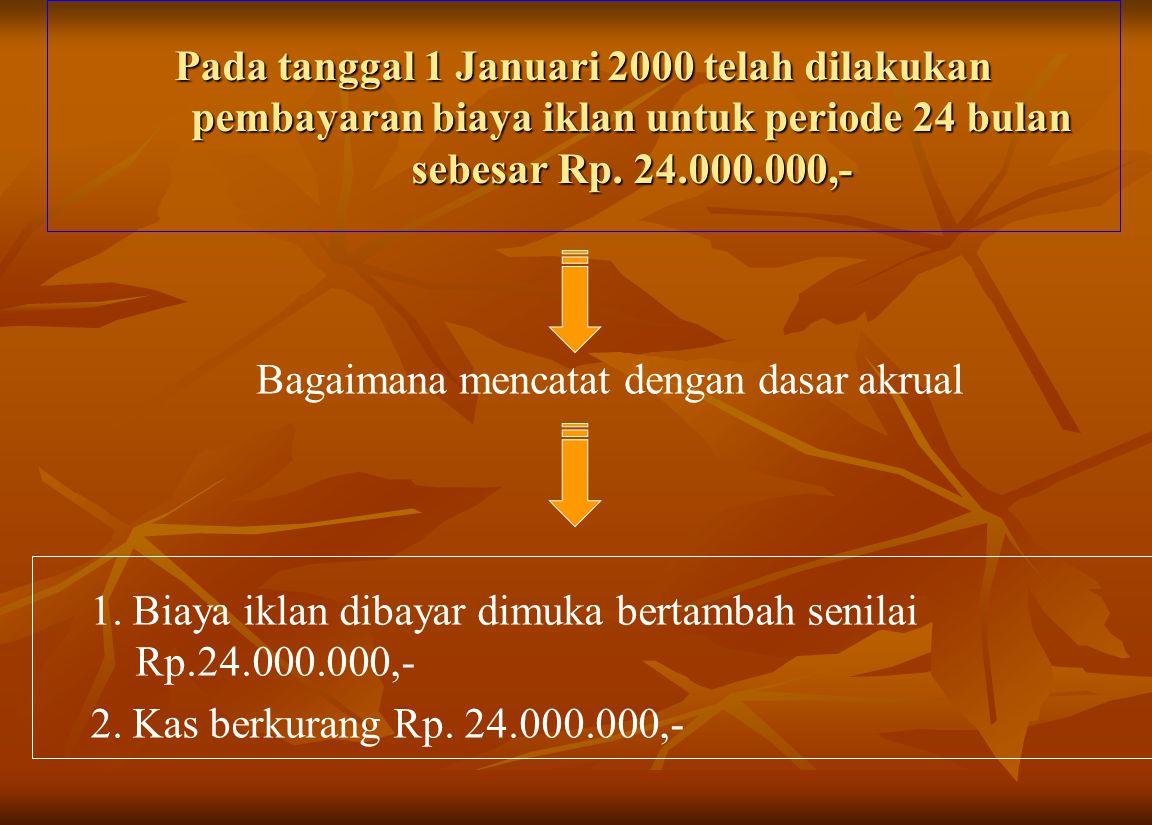 Pada tanggal 1 Januari 2000 telah dilakukan pembayaran biaya iklan untuk periode 24 bulan sebesar Rp. 24.000.000,- Bagaimana mencatat dengan dasar akr