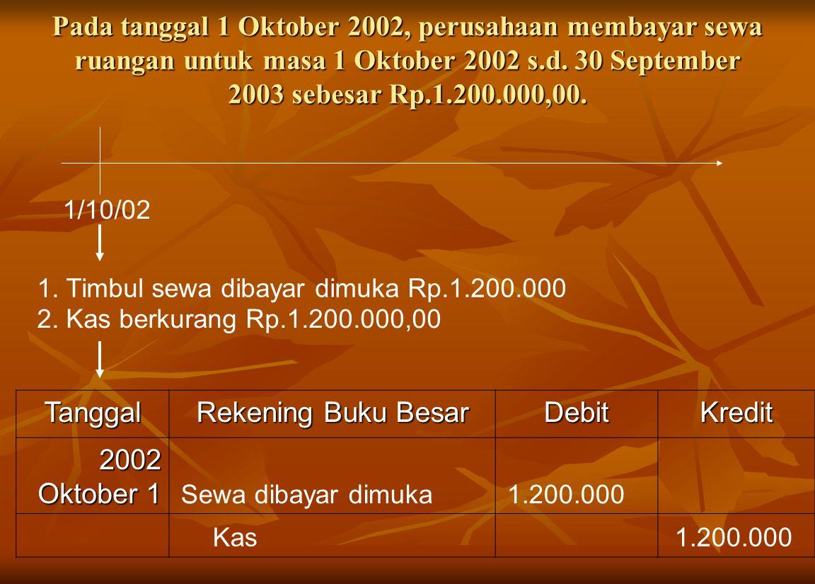 Pada tanggal 1 Oktober 2002, perusahaan membayar sewa ruangan untuk masa 1 Oktober 2002 s.d. 30 September 2003 sebesar Rp.1.200.000,00. 1/10/02 1. Tim